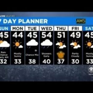 Chicago Weather: Mostly Cloudy Sunday With Seasonable Temperatures; Nice Thanksgiving On The Way