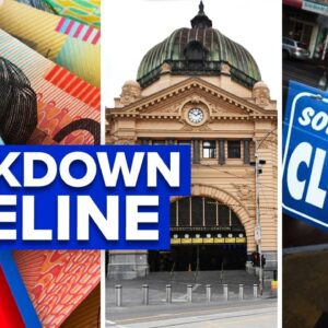 Coronavirus: Victorian business support package following lockdown   9 News Australia